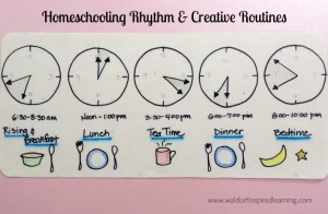Homeschooling Rhythm & Creative Routines
