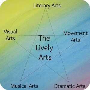 The Lively Arts are in integral part of Waldorf homeschooling; learn how to incorporate the into your lessons.