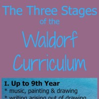 3 Stages of the Waldorf Curriculum