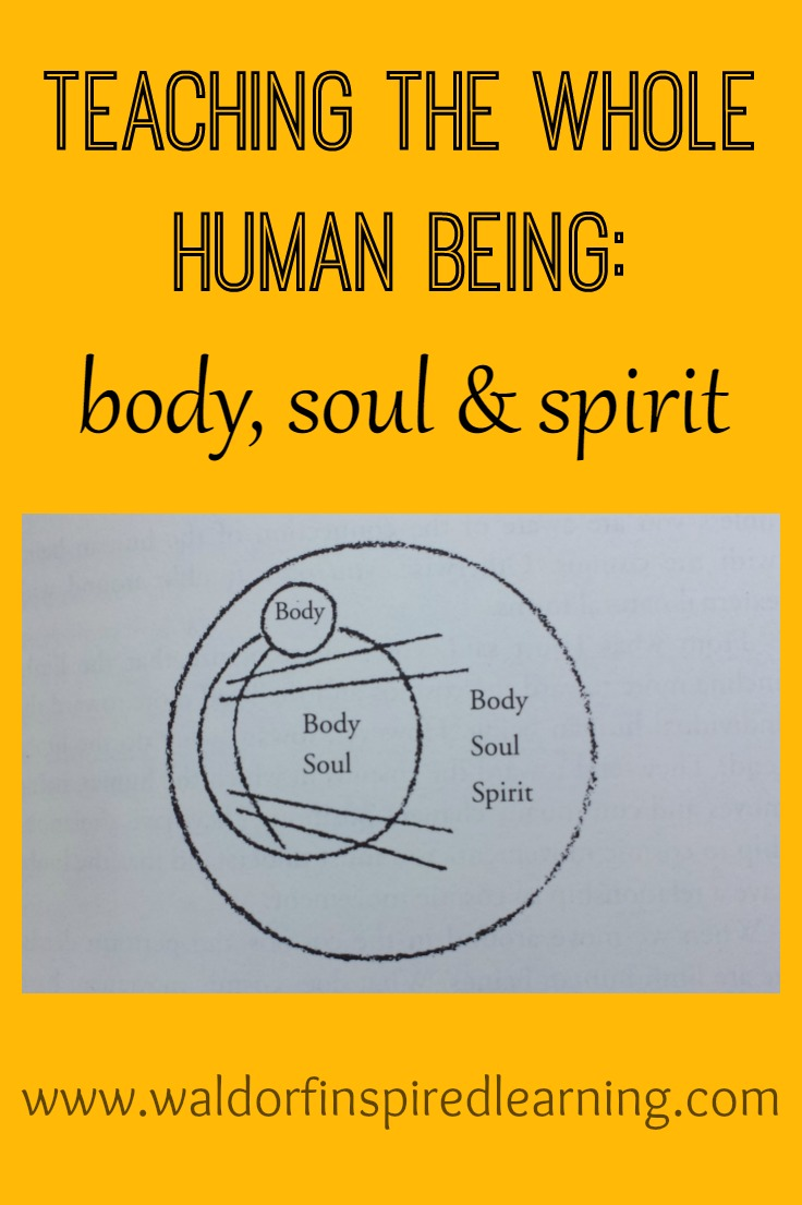 Teachingwholehumanbeing on Body Soul Spirit And Worksheets