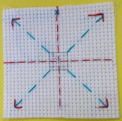 Cross-stitch Design Space