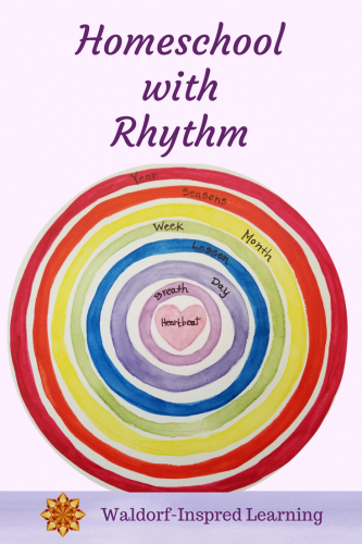My new image of the rhythms in our lives, in our homeschooling, is a series of concentric circles. This represents how to Waldorf homeschool with rhythm using the natural rhythms that already exist all around us.